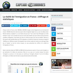 La réalité de l'immigration en France : chiffrage et statistiques