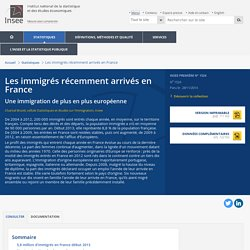 Les immigrés récemment arrivés en France