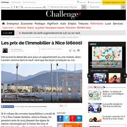 Les prix de l'immobilier à Nice (06000)