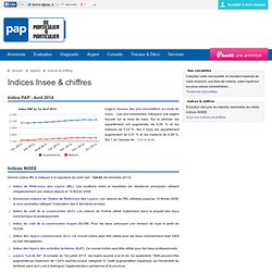 Indice Insee - Indice Immobilier & Chiffres