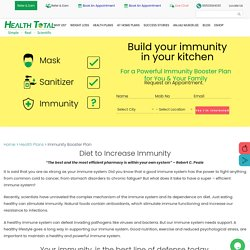 Diet to Increase Immunity