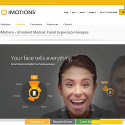 iMotions – Emotient Module: Facial Expression Analysis
