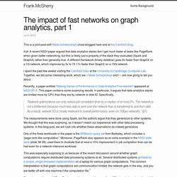 The impact of fast networks on graph analytics, part 1