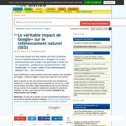 L'impact de Google+ sur le référencement naturel Google (SEO)