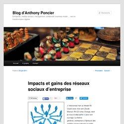 Impacts et gains des réseaux sociaux d'entreprise