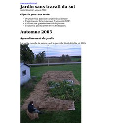 Implantation d'un jardin autofertile