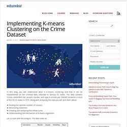 Implementation of k-means Clustering - Edureka