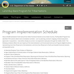 Indigenous Land Buy-Back Implementation Schedule