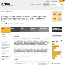 PLOS 02/10/15 Modeling and Implementation of Cattle/Beef Supply Chain Traceability Using a Distributed RFID-Based Framework in China
