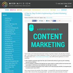 A Step by Step Guide to Implementing a Content Marketing Strategy