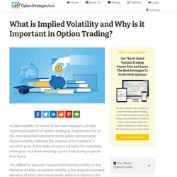 What Is Implied Volatility in Options Trading? - Option Strategies Insider