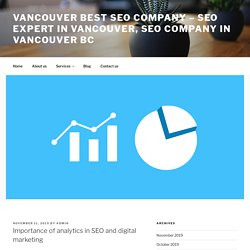 Importance of analytics in SEO and digital marketing