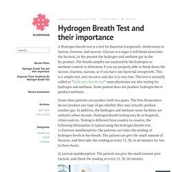Hydrogen Breath Test and their importance – breathtestlab