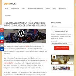 L'importance d'avoir un thème WordPress rapide: comparaison de 20 thèmes populaires