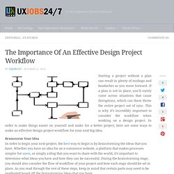 The Importance Of An Effective Design Project Workflow - UX Jobs 24 / 7