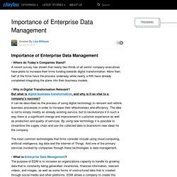 Importance of Enterprise Data Management