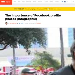 The importance of Facebook profile photos [Infographic] - TNW Facebook