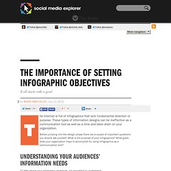 The Importance of Setting Infographic Objectives
