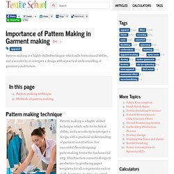 Importance of Pattern Making in Garment making