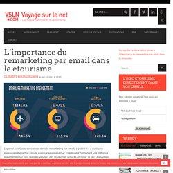 L'importance du remarketing par email dans le etourisme