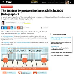 The 10 Most Important Business Skills in 2020 (Infographic)