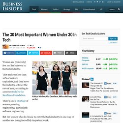 30 Important Women 30 Or Under In Tech