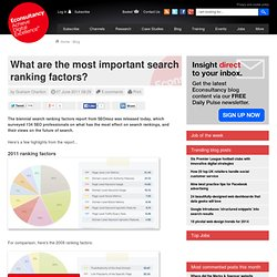 What are the most important search ranking factors?