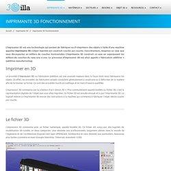 L 39 imprimante 3d informations et fonctionnement pearltrees - Imprimante 3d fonctionnement ...