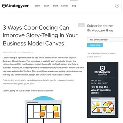 3 Ways Color-Coding Can Improve Story-Telling In Your Business Model Canvas