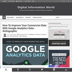 How To Improve Your Conversion Rate With Google Analytics Data