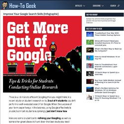 Improve Your Google Search Skills [Infographic]