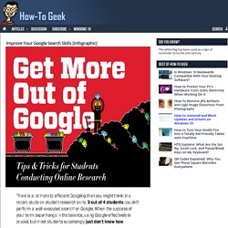 Improve Your Google Search Skills [Infographic] - How-To Geek - StumbleUpon