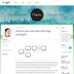 Improve your site maps with page archetypes