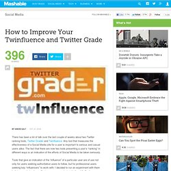 How to Improve Your Twinfluence and Twitter Grade
