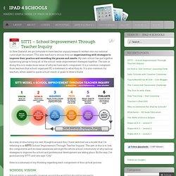 SITTI – School Improvement Through Teacher Inquiry