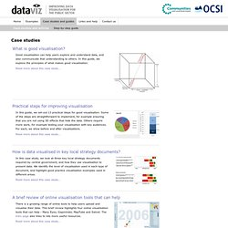Improving visualisation - Case studies