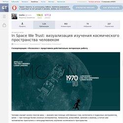 In Space We Trust: визуализация изучения космического пространства человеком /