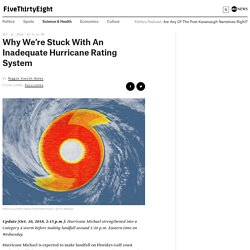 *****Damage data / correlation: Why We're Stuck With An Inadequate Hurricane Rating System
