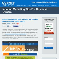 Inbound Marketing With HubSpot Vs. Without [Awesome New Infographic]
