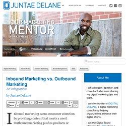 Inbound Marketing vs. Outbound Marketing »