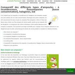 Comparatif des différents types d'ampoules : à incandescence, fluocompactes (basse consommation), halogènes, led