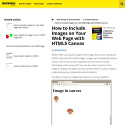 How to Include Images on Your Web Page with HTML5 Canvas