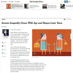 Income Inequality Grows With Age and Shapes Later Years