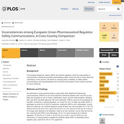 Inconsistencies among European Union Pharmaceutical Regulator Safety Communications: A Cross-Country Comparison