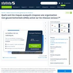 Inconvénients liés à la présence d'une ONG sur les réseaux sociaux France 2017