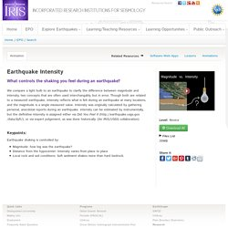 Earthquake Intensity- Incorporated Research Institutions for Seismology