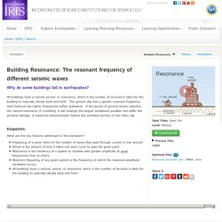 Building Resonance: The resonant frequency of different seismic waves- Incorporated Research Institutions for Seismology