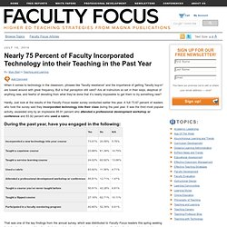 Nearly 75 Percent of Faculty Incorporated Technology into their Teaching