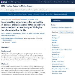 Incorporating adjustments for variability in control group response rates in network meta-analysis: a case study of biologics for rheumatoid arthritis
