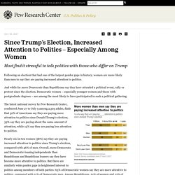 Since Trump's Election, Increased Attention to Politics – Especially Among Women